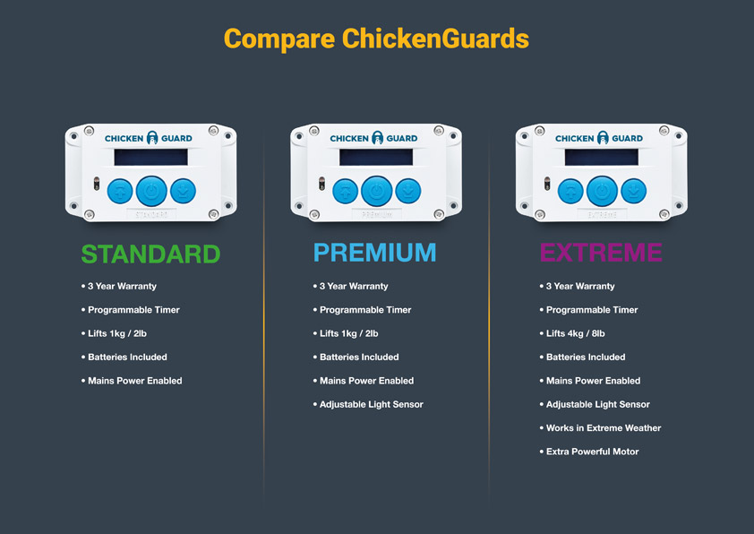 chickenguard comparison chart